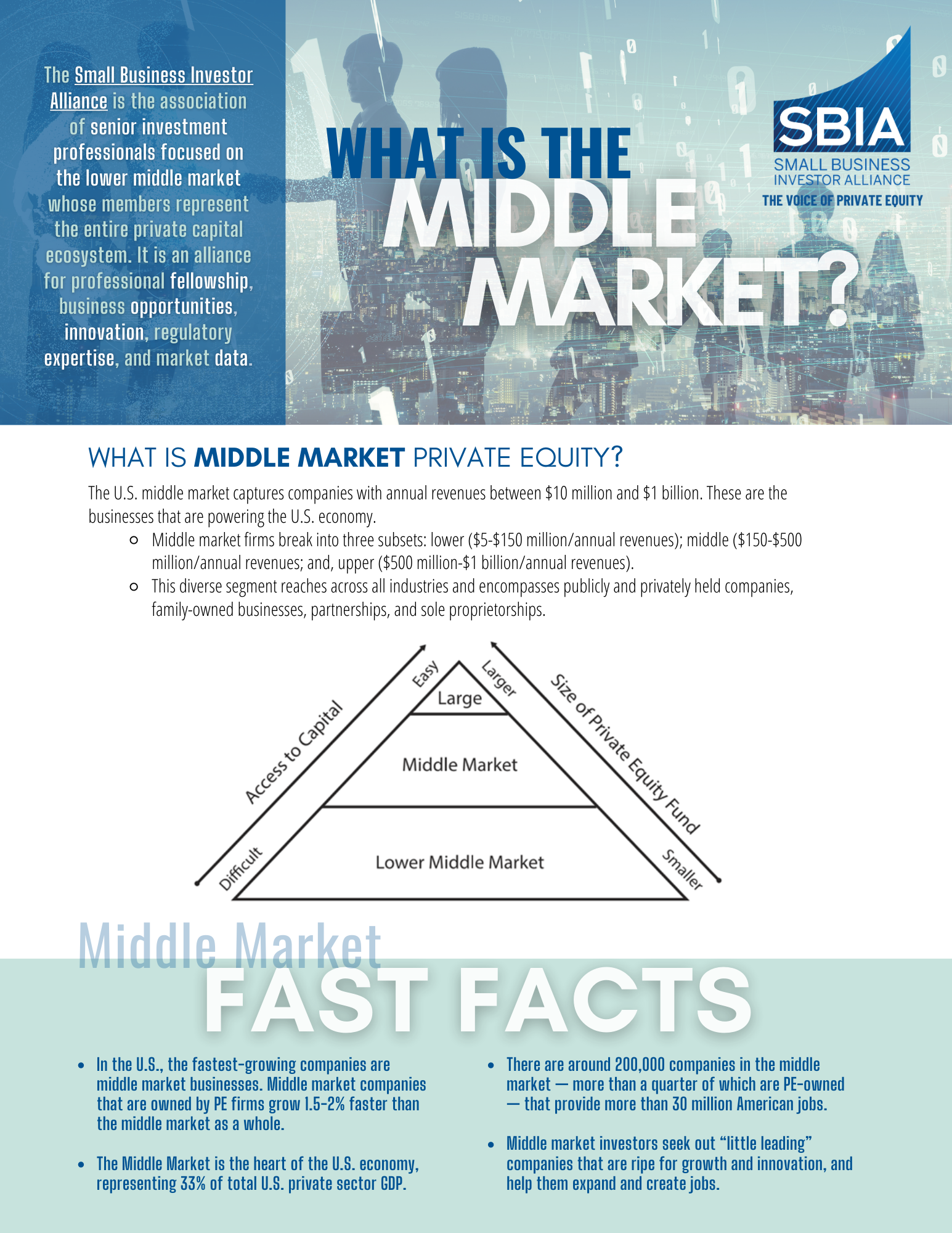 Middle Market facts